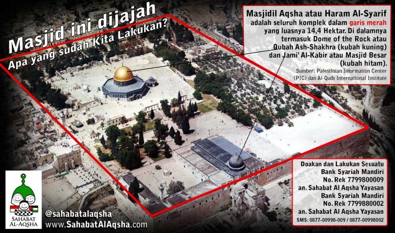 Silakan diklik untuk perbesar gambar. Foto: Al-Quds International Institute. Redesain: Sahabat Al-Aqsha