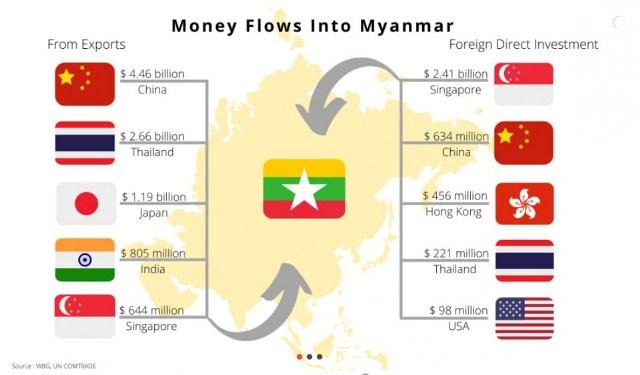 Infografis: Boycott Myanmar Campaign