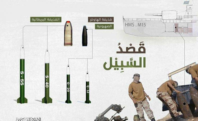 Sumber: Gaza Media