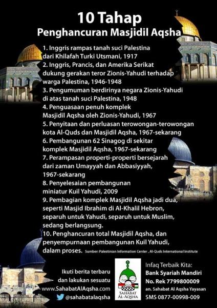 Twit-Poster-10TahapPenghancuranAqsha-SahabatAlAqsha
